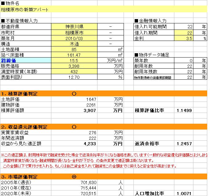 ●オススメ物件「新築アパート利回り12%以上 神奈川県相模原市 」